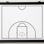 Basketball Tactic Board Half Court